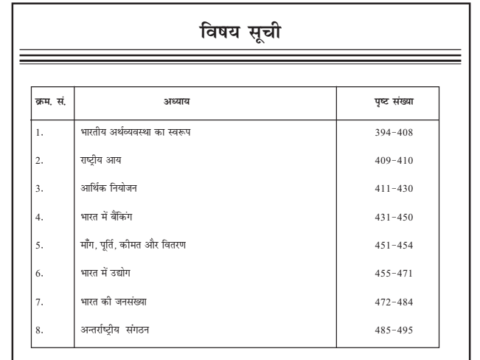 Complete Indian Economy In Hindi PDF