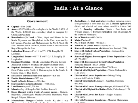 General Studies One Liner Quesions PDF