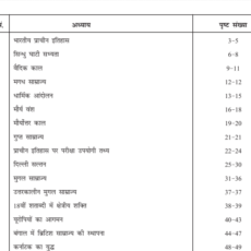 Important Indian History Complete In Hindi PDF