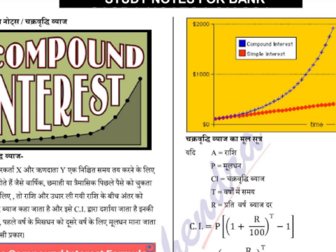Maths Notes Compound Interest in Hindi