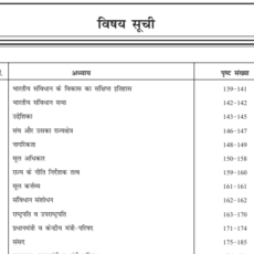 Important Indian Polity Notes In Hindi PDF