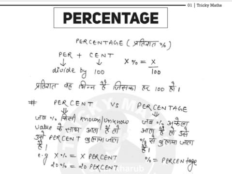 Maths Tricks in Hindi PDF Free Download