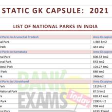 Static GK in Hindi Capsule 2021