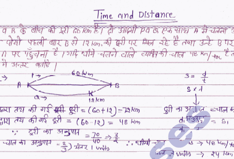 Rakesh Yadav Maths Class Notes Book PDFRakesh Yadav Maths Class Notes Book PDF